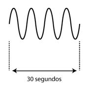 grafica de secuencia sonido aviso fin de alerta